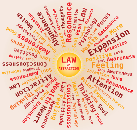http://www.dreamstime.com/royalty-free-stock-photo-law-attraction-sun-shape-word-cloud-orange-colors-red-words-form-light-rays-around-center-image30985265